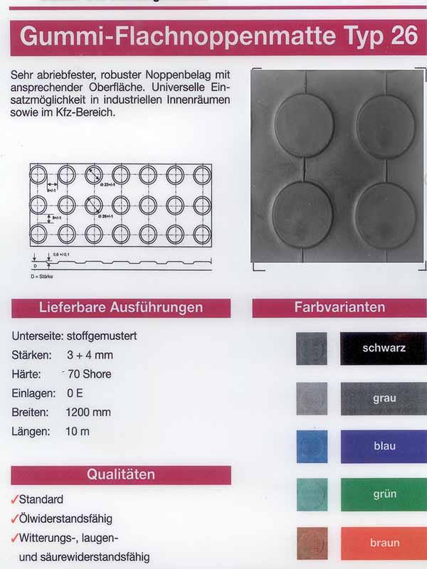 Waschmaschine//Hochleistungsmixer 10mm St/ärke Antivibrationsmatte f/ür z.B 5 St/ück Gummimatte Gummiplatte 80x200mm